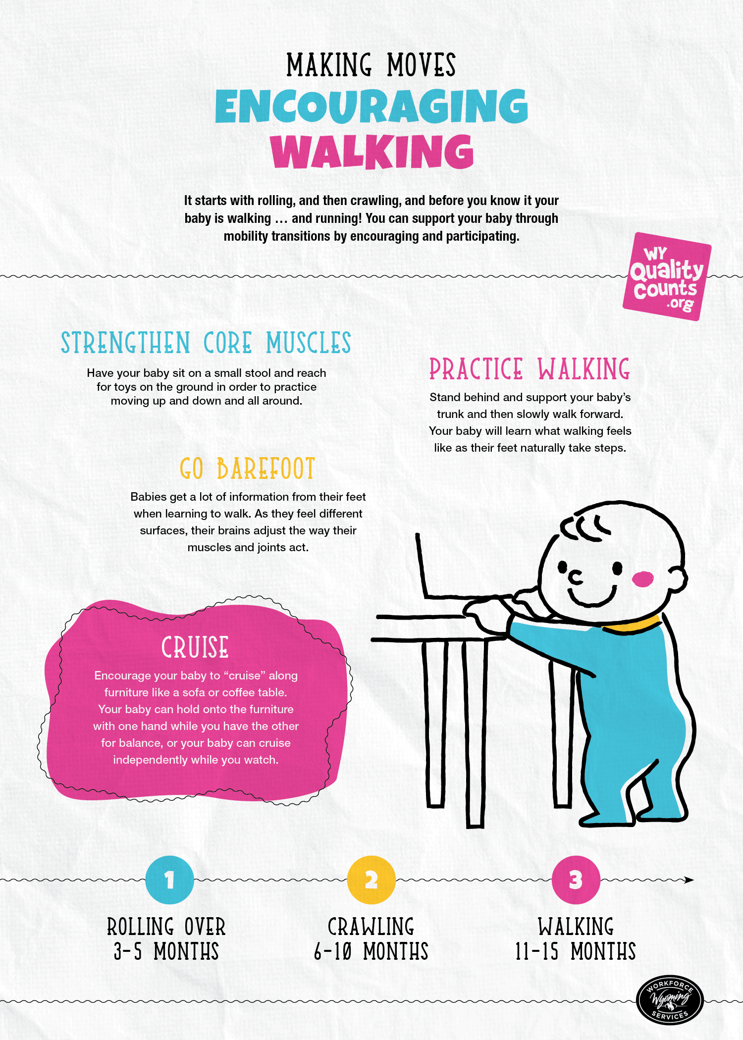 early transitions learning to walk