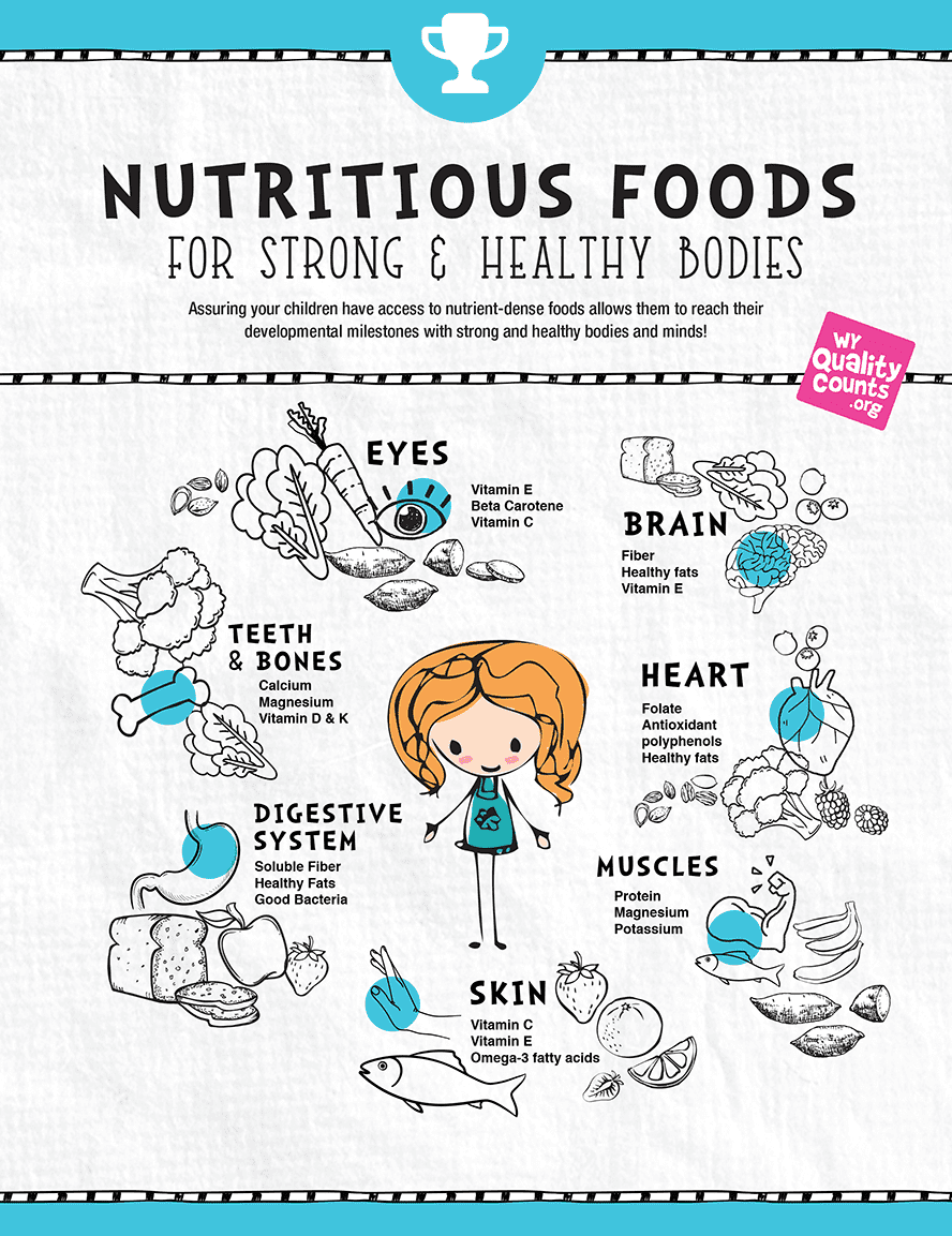 Healthy foods for kids Infographic