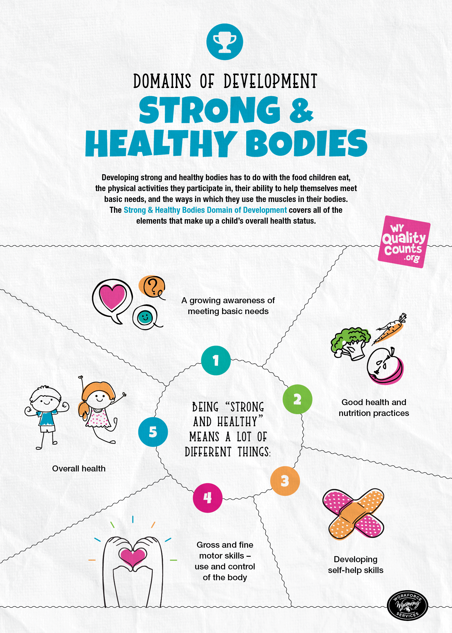 strong and healthy bodies child development infographic